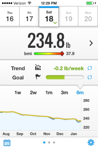 I'm up 3 pounds this week thanks to dipping a spoon into the peanut butter jar a few too many times.