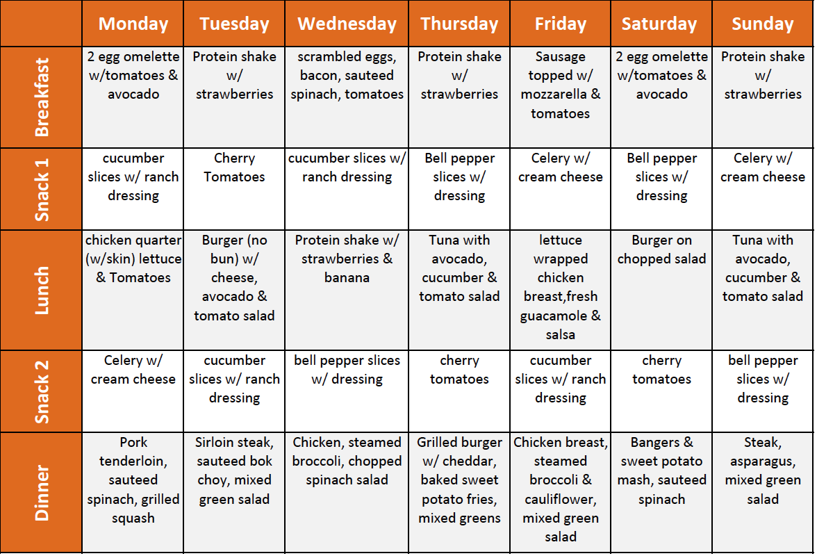 weekly meal menu