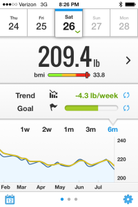 Another great week puts me closer to another weight loss milestone -- weighing less than 200 pounds!