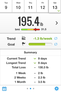 Lost 2 pounds this week as my efforts to put distance between Onederland and 200 lbs. continues.