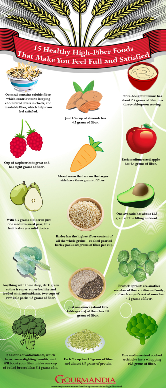 Cleansing weight loss shakes image 1